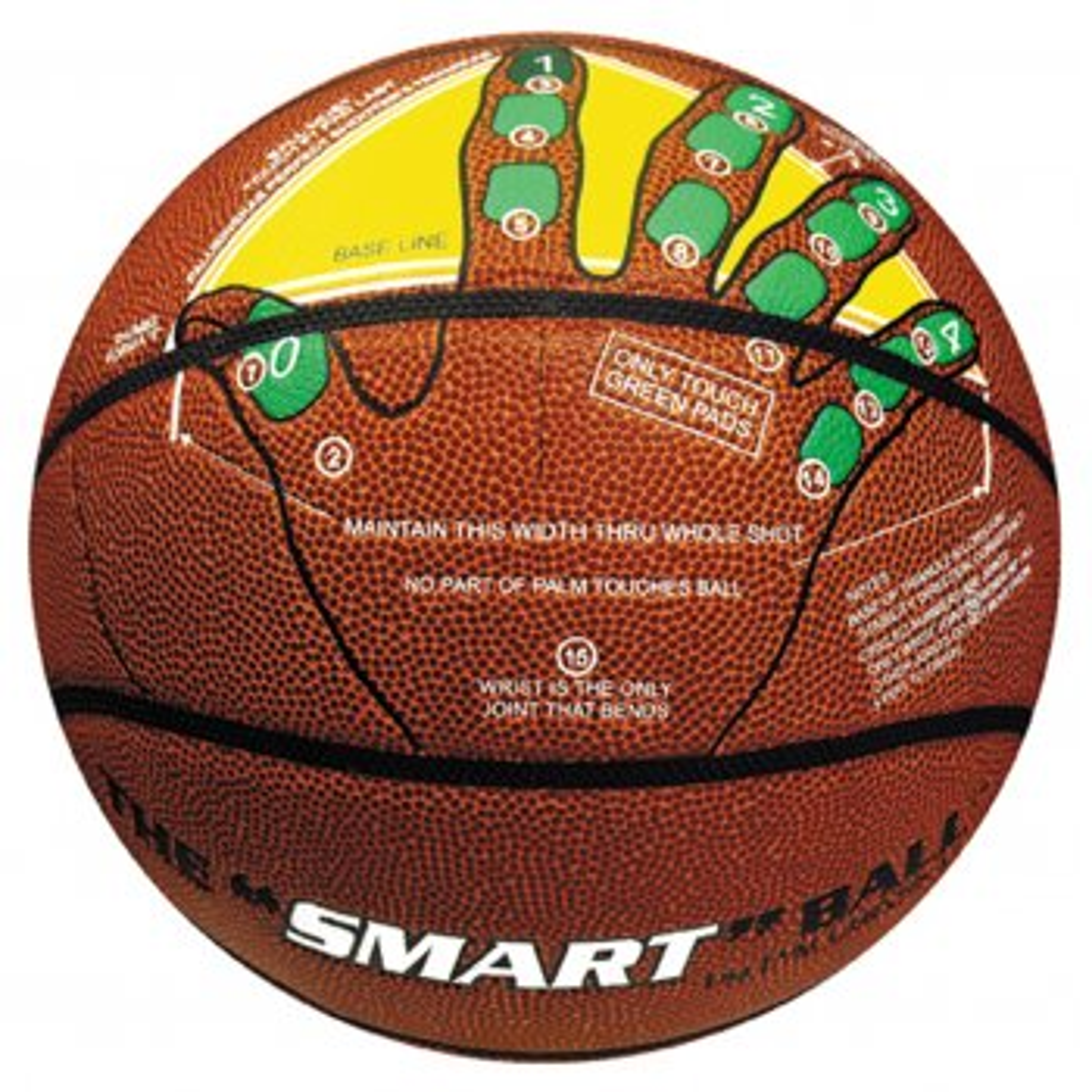 SB7S Smart Ball